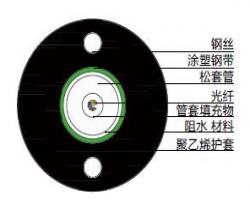 室外光缆- GYXTW 型